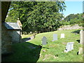 SY3698 : St John the Baptist, Fishpond Bottom: churchyard (c) by Basher Eyre