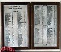 SJ9399 : St Mary's War Memorial by Gerald England