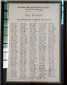TG2812 : Holy Trinity church - Roll of Honour by Evelyn Simak